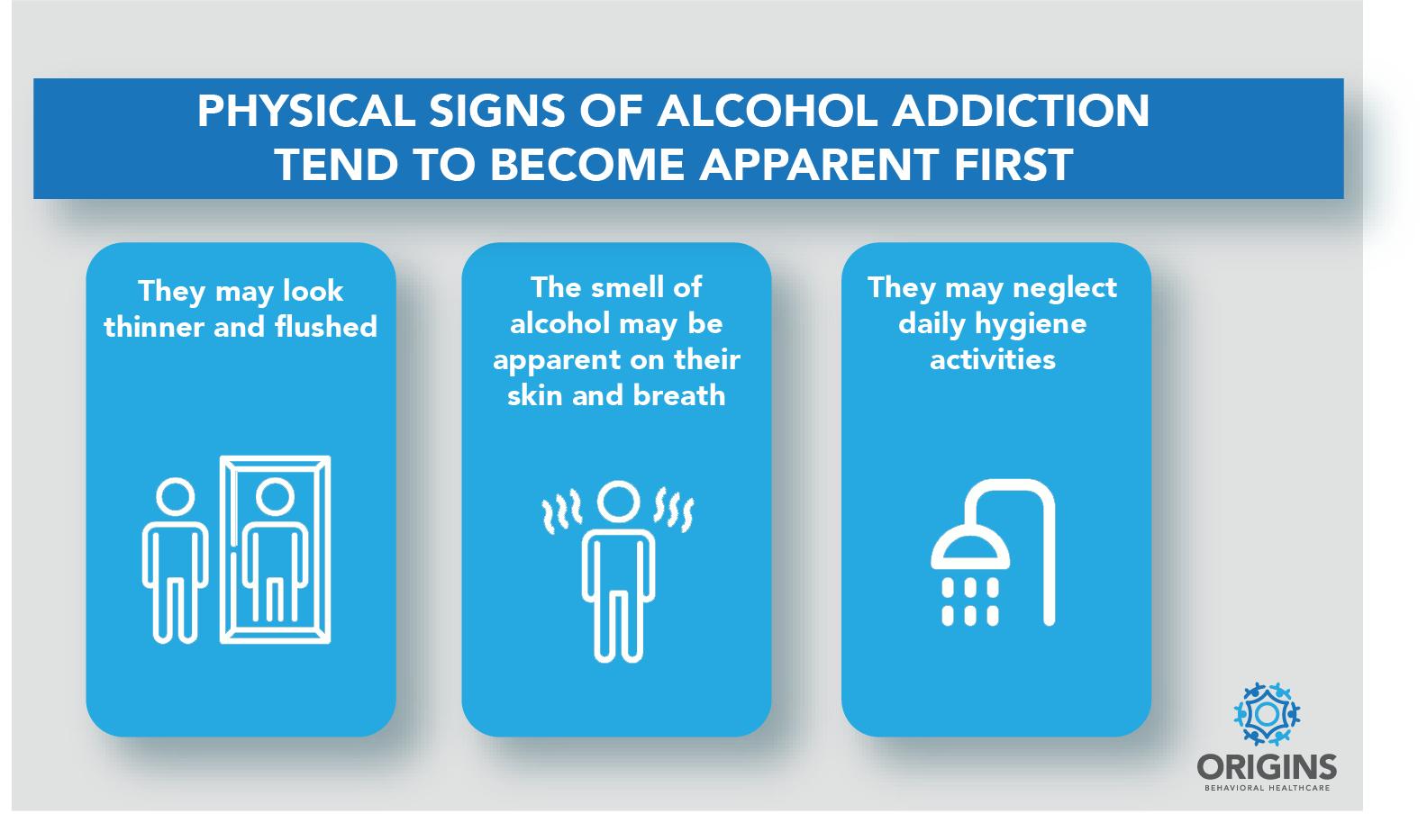 Physical Signs of Alcoholism