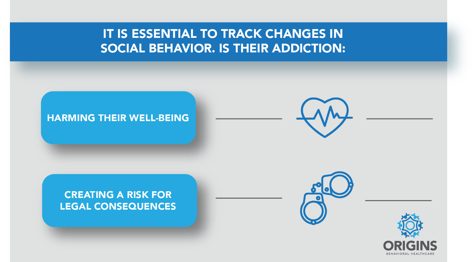Changes in social behavior addiction